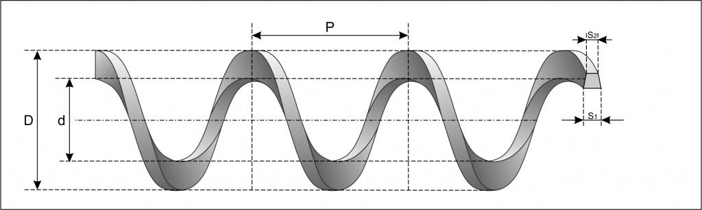 Шнековая спираль