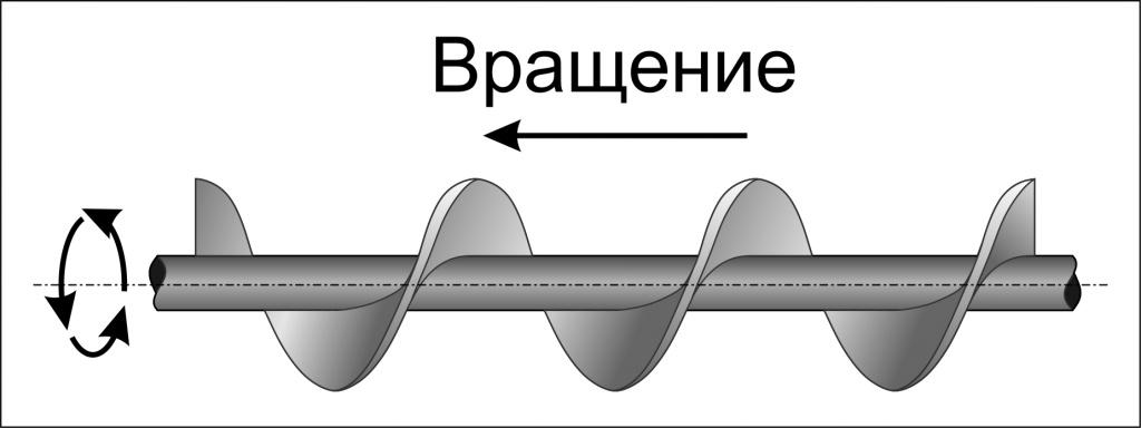 Образец левой навивки спирали.