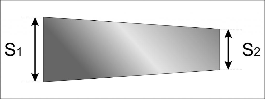 Спираль шнека в разрезе