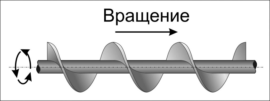 Образец правой навивки спирали.